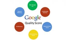 راه های افزایش Quality Score تبلیغات Google