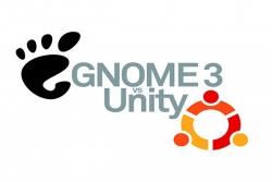 معرفی Unity