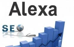 الکسا (alexa) چگونه کار می کند؟