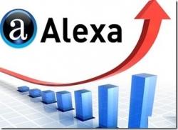 چند باور غلط در مورد الکسا