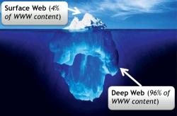تفاوت دارک وب و دیپ وب