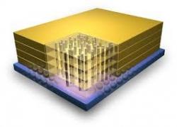 مدارهای مجتمع 3D وپایان عمر قانون مور