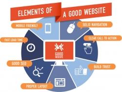 مشخصات یک وب سایت استاندارد