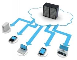 معرفی انواع سرور های ابری Cloud Server