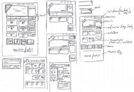 پرتو تایپ در طراحی سایت